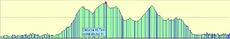 Stage12hills2